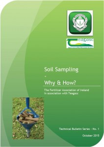 Soil Sampling – Why & How?